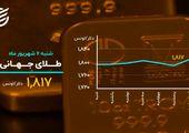 جولان دلار در کانال ۲۸ هزار تومان