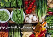 تورم موادغذایی در اقتصادهای نوظهور