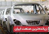 زیاندهترین صنعت ایران