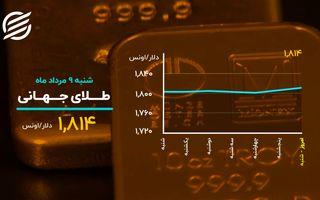 حرکت زیگزاگی قیمت دلار