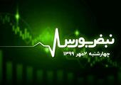 پایان هفته سبز رنگ بازار سرمایه
