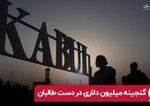 گنجینه باختر در دست طالبان