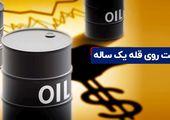 افزایش قیمت نفت | نفت در بالا ترین قیمت یک سال اخیر