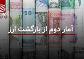 آمار دوم از بازگشت ارز