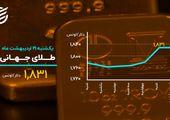 توقف دلار در کانال ۲۱ هزار تومانی