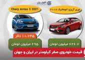قیمت خودروی صفر کیلومتر در ایران و جهان